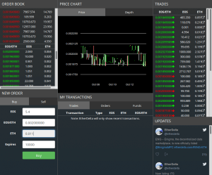 EtherDelta, interface de trades