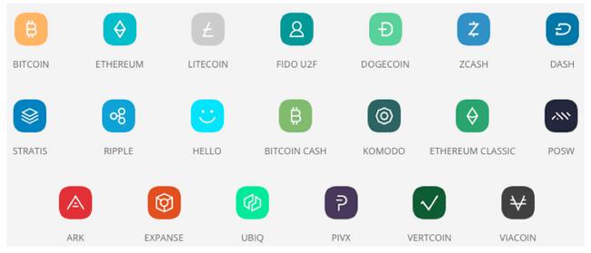 Cryptomonnaies supportés par la Ledger Nano S